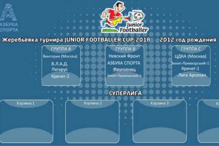 Результаты жеребьевки JFCUP 2018 по 2012 г.р.